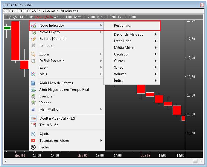 Comando do menu que permite chamar a pesquisa de indicadores em uma lista