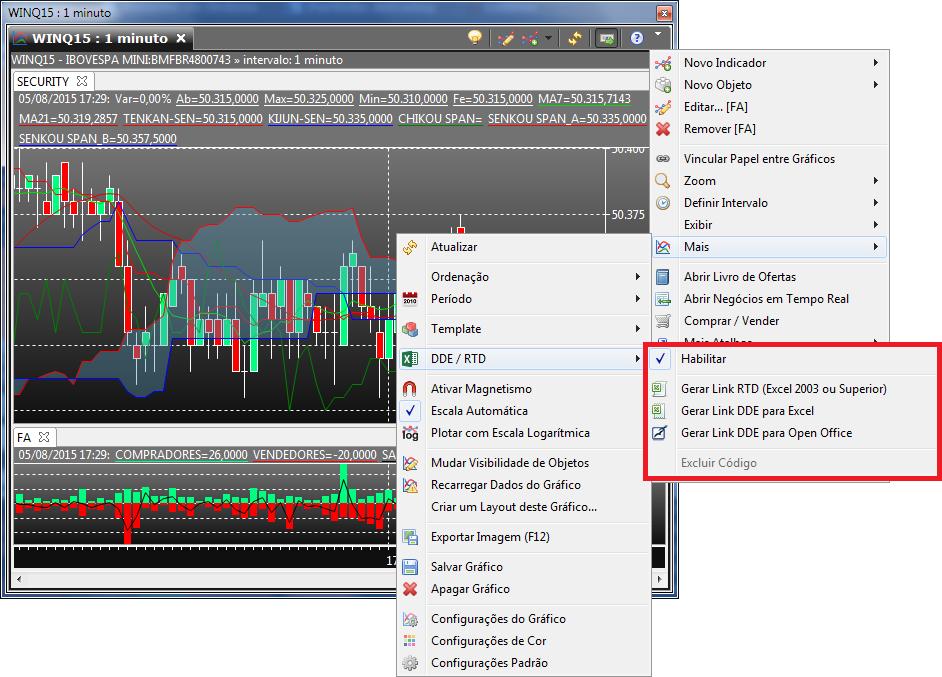 Gráfico destacando os itens no menu para geração dos links DDE ou RTD.